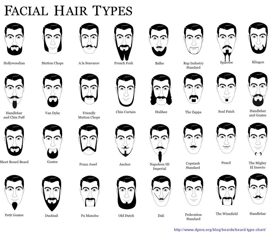 facial-hair-types-beard-styles